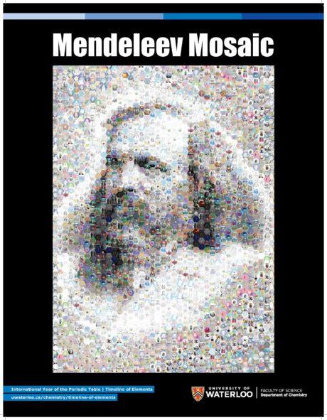 Mosaico de Mendeleev