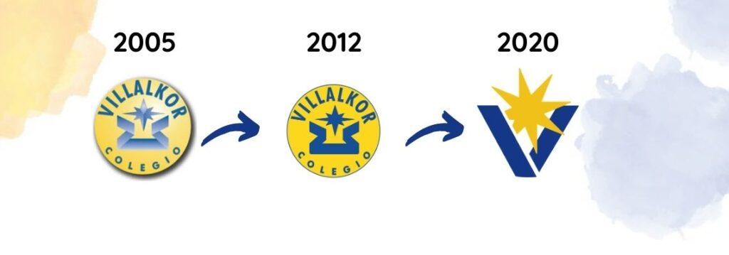 cambio logotipo villalkor